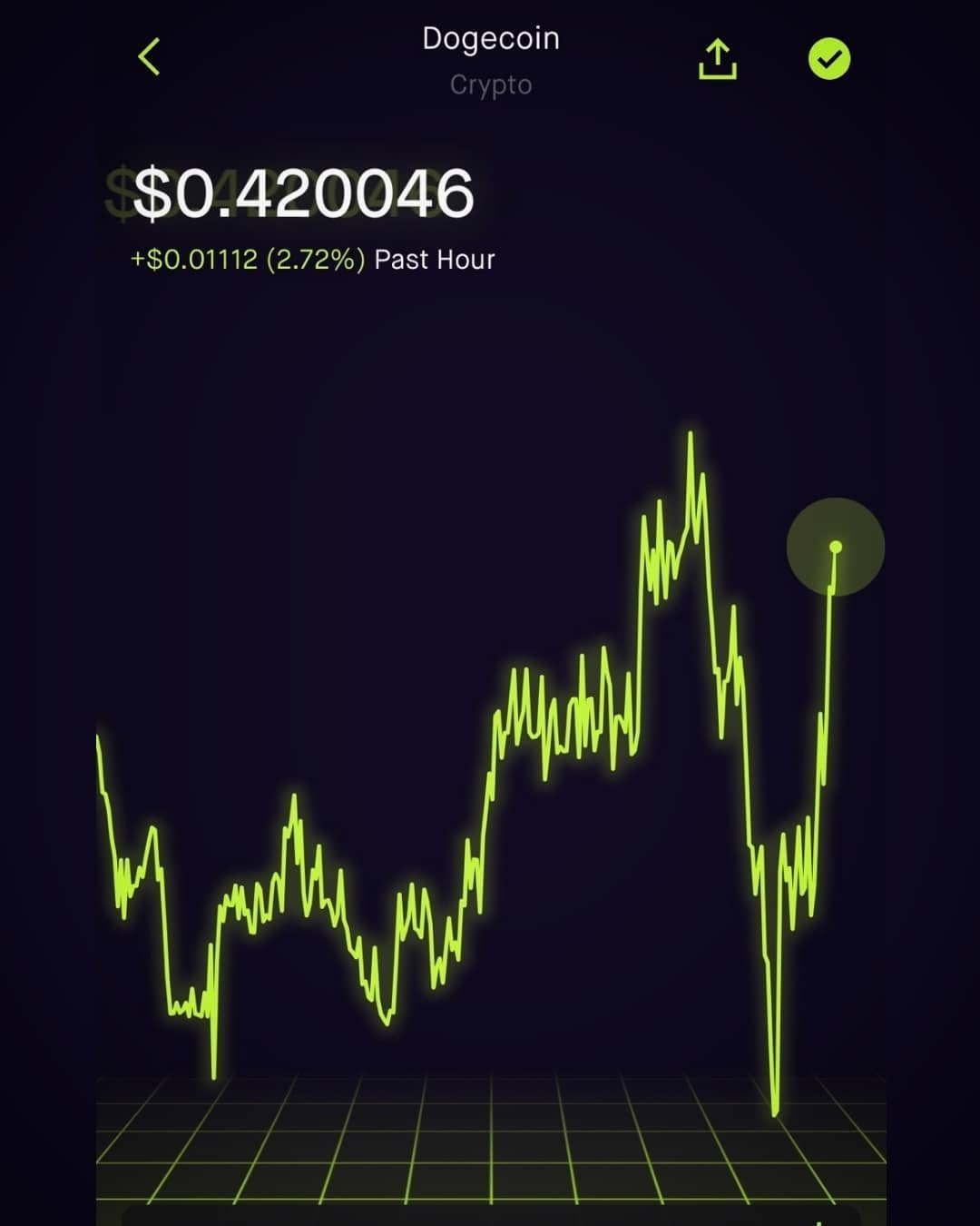 Lets smoke and make some money on 420!  DOGECOIN FTW!